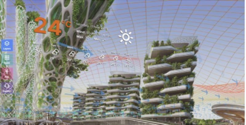 Representación sensores ambientales.