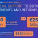 La Comisión Europea publica la plantilla del mecanismo de recuperación para banda ancha