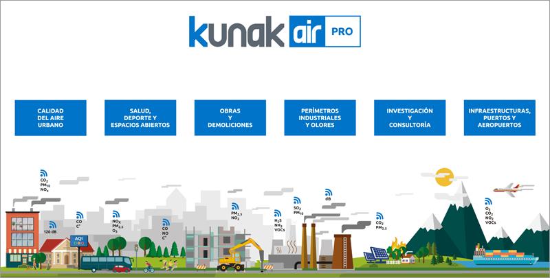 Kunak Air Pro Solutions