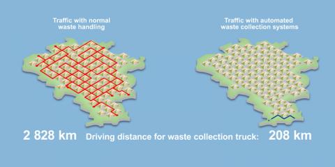 Imagina una ciudad sin camiones de recogida de residuos