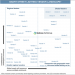 Wellness TechGroup, entre las diez empresas clave del mercado global de alumbrado público inteligente