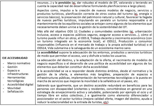 tabla 3 de áreas del modelo DTI