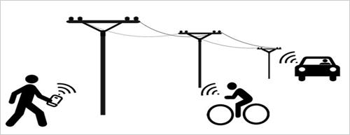 Figura 1. Interconexión de alumbrado público con usuarios a través de teléfono móvil.
