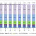 La fibra óptica hasta el hogar superó los 11 millones de líneas en noviembre de 2020