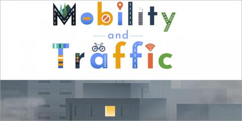Soluciones de movilidad y tráfico para smart cities