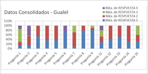 Análisis de mercado para obtención de regiones inteligentes en las parroquias rurales: Santiago, Taquil y Gualel del Cantón Loja-Ecuador