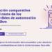 Nueva web para comparar el coste de los combustibles de automoción, incluida la electricidad