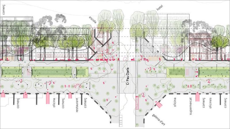 propuesta de eje verde Galerías de vida