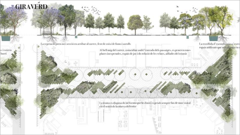 propuesta de eje verde Giraverd