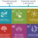 España remitirá el Plan de Recuperación, Transformación y Resiliencia a Bruselas esta semana