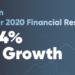 Hikvision registró en 2020 un crecimiento del 10,14% en su facturación