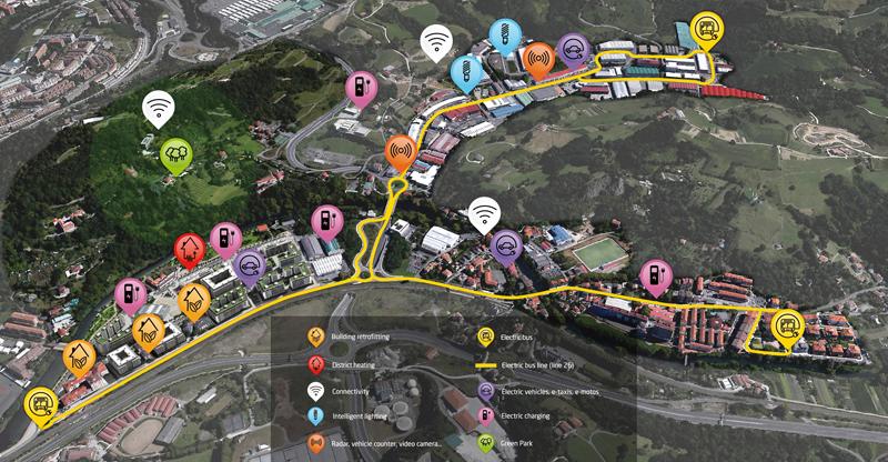 soluciones de smart city replicables probadas en San Sebastián
