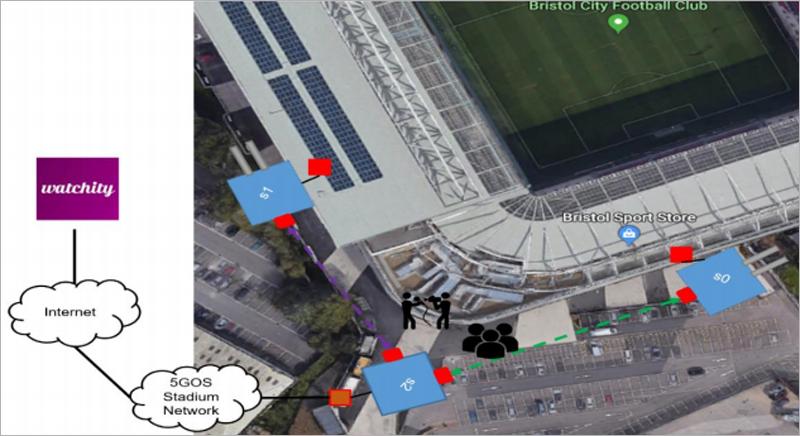demostración 5G en el estadio de Ashton Gate de Bristol