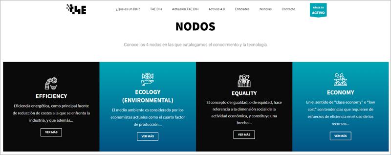 Digital Innovation Hub de Extremadura