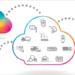 Los protocolos de ciberseguridad de Wireless Logic protegen los dispositivos IoT