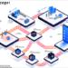 El proyecto europeo Capri trabaja en una Plataforma de Automatización Cognitiva para procesos industriales