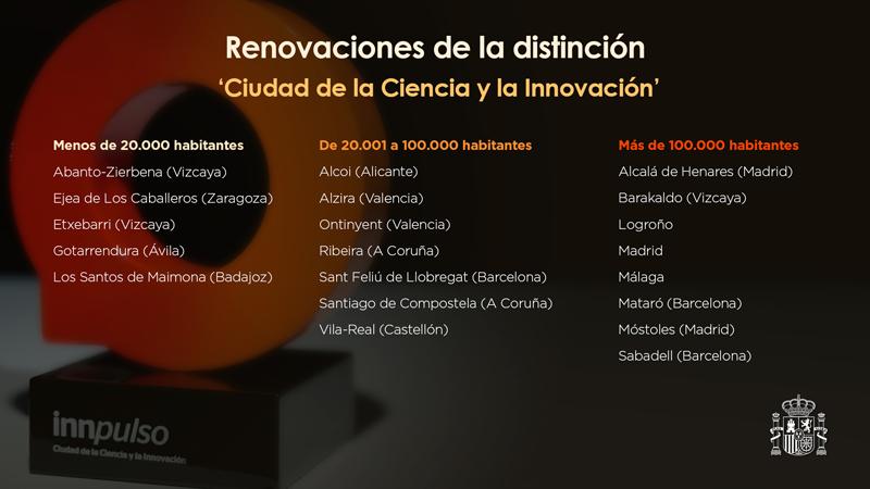 'Ciudad de la Ciencia y la Innovación'