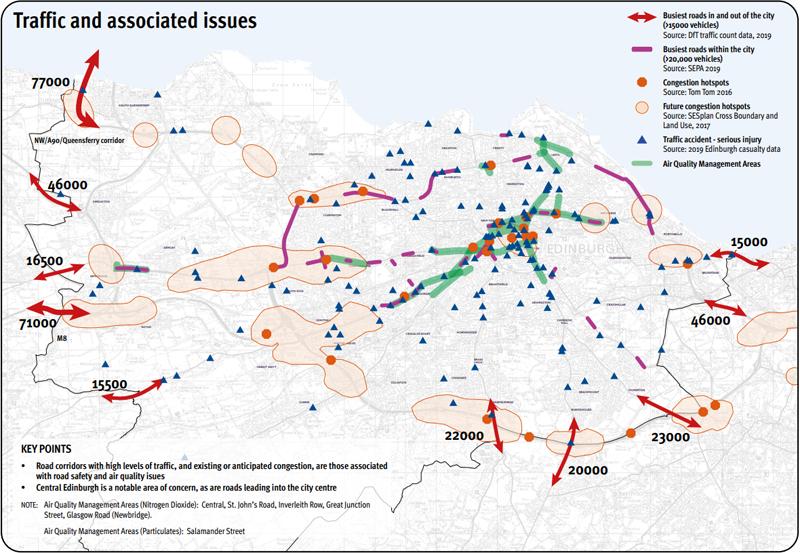 problemáticas asociadas al tráfico en Edimburgo