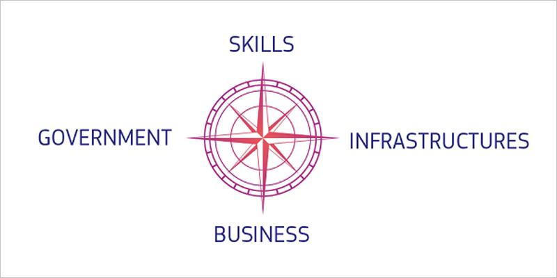 Consulta sobre el conjunto de herramientas para alcanzar los objetivos de la Brújula Digital europea