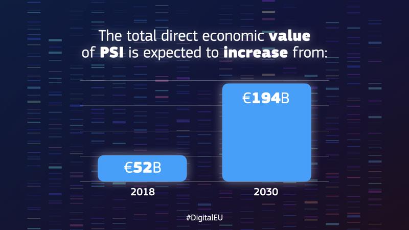 valor generado por la nueva directiva europea de datos abiertos y reutilización del sector público