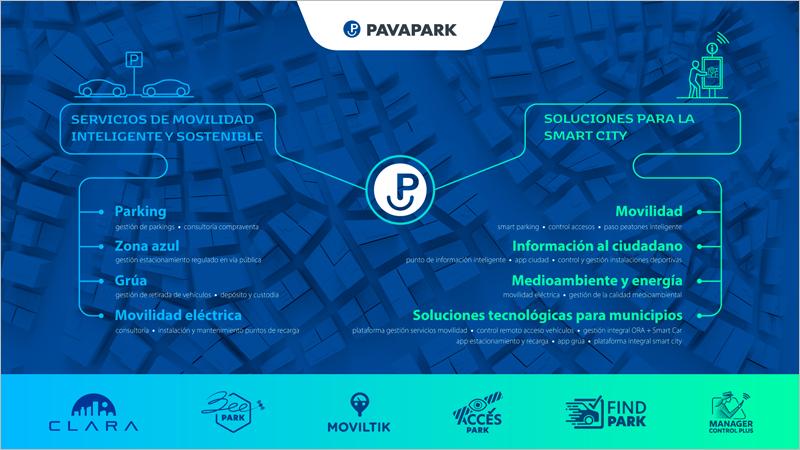 servicios de movilidad y smart city de Pavapark