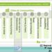 Propuesta de la CE para un marco europeo de interoperabilidad para ciudades y comunidades inteligentes