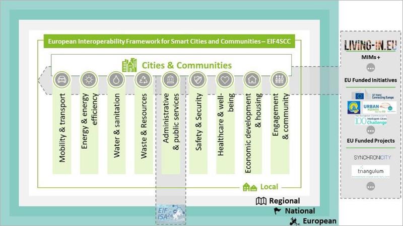 propuesta de EIF4SCC