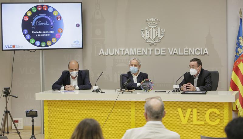 sistema digital para medir la huella hídrica en Valencia