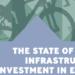 Un informe del BEI muestra brechas de inversión en transición digital y climática en los municipios de la UE
