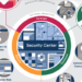 Sistema de reconocimiento automático de matrículas Security Center AutoVu