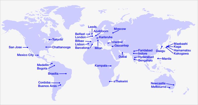 ciudades pioneras