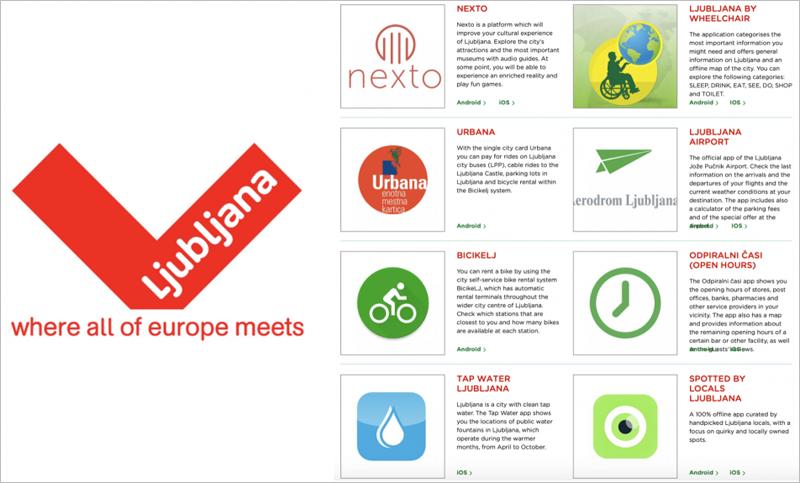 apps de Liubliana