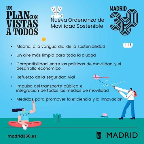 Ordenanza de Movilidad Sostenible de Madrid